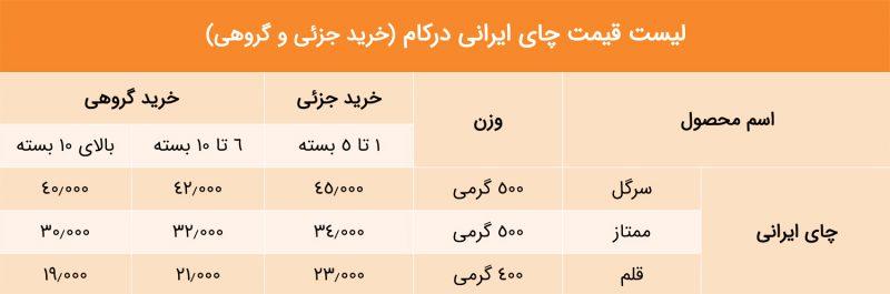 لیست قیمت چای ایرانی درکام (خرید جزئی و گروهی)